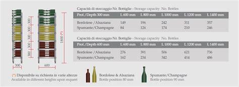 scaffali per vini scaffalatura inox per vini riganelli scaffalature