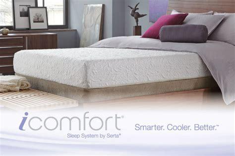 serta i comfort serta icomfort gel memory foam review mattress inquirer