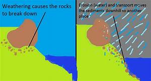 Geology Blog  Kaupapa  Explain How Weathering And Erosion