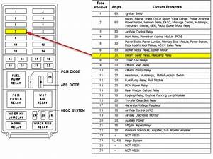 2000 Expedition Xlt Fuse Box Diagram
