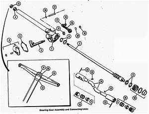 Need Steering Box Guidance - Power King  Economy Tractor Forum