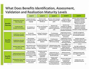 benefits identification assessment validation and With benefits realization plan template