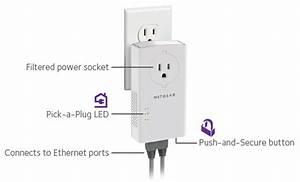 Netgear Powerline 2000 Kit W  Extra Outlet Adapters