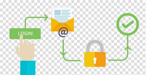 email logo eauthentication password user email