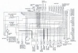Nissan Skyline R34 Wiring Diagram