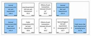 Public Sector Finances  Uk