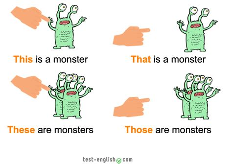 This, That, These, Those  Test English