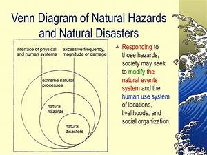 Ppt - Natural Hazards Powerpoint Presentation