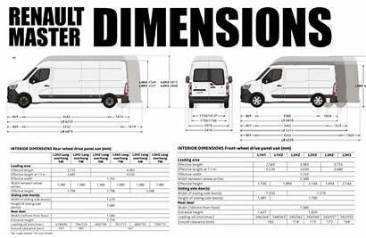 Renault Master Dimensions Vanguide