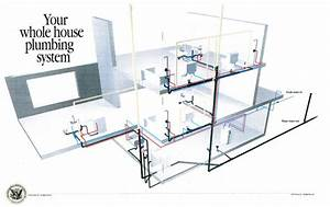 House-plumbing-system