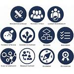 Icons Training Application Lean Competency Selection Linking
