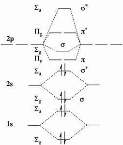 Shorter Is Higher  The Strange Case Of Diberyllium