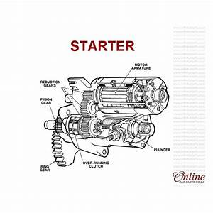 E30 Wiring Diagram Engine