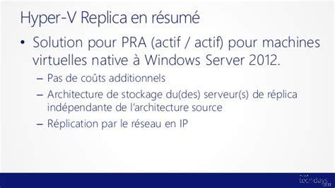 hyper v replica plan de reprise d activit 233 avec windows server 2012