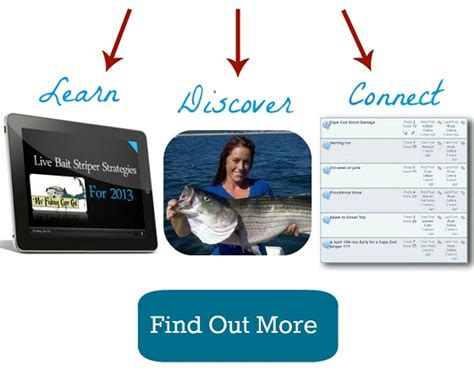 How To Fish For Cod From A Boat by Cape Cod Tuna Fishing From A Small Boat