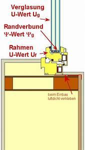 Fenster U Wert : passivhaus fenster u wert ~ Watch28wear.com Haus und Dekorationen