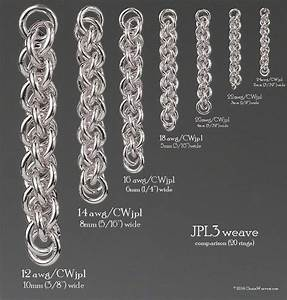 Etsy Size Chart Jens Pind Weave Size Comparison Chart For Different Ring