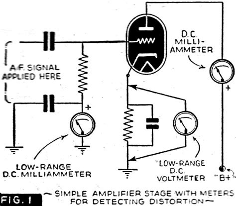 Measuring Distortion Audio Frequency Amplifiers May