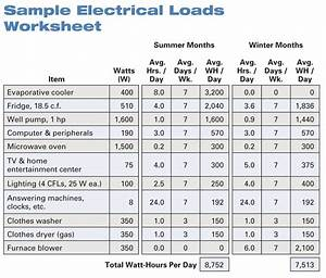 Electrical Panel Load Calculation Spreadsheet Throughout