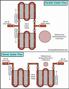 4l80e Flow Chart Unique 4l60 E 4l65 E Transmission Diagram