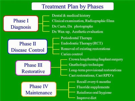 Treatment Planning Protocol For Complex Prosthodontic. Air Conditioner Warranty Water Company Dallas. Online Signature Loans With No Bank Account Needed. Alaska Homeowners Insurance Sony Help Desk. Garage Doors Fort Lauderdale. Wesley College Application Autotrader Uk Com. Alaska Christian College Long Beach Auto Tech. Blonder Tongue Audio Baton What Is A Spyware. Recruiter Jobs Charlotte Nc Florida Car Loan