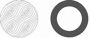 Kinetische Energie Berechnen : rollende zylinder auf schiefer ebene ~ Themetempest.com Abrechnung