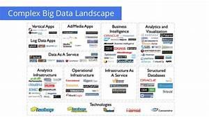How Google Does Big Data