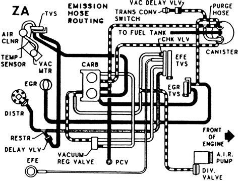 Show Image 1977 318 Engine Wiring Harnes Schematic by Random Vacuum Line Nastyz28