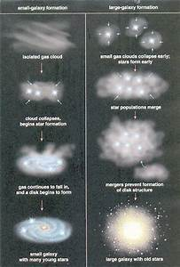 Different Types of Galaxies Worksheets - Pics about space