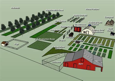 farm land design big farm layout lay of the land pinterest farm layout farms and layout
