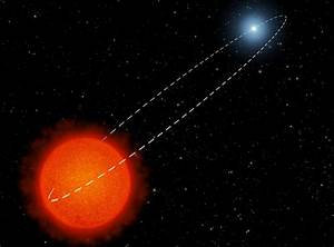 Giant 'cannonballs' seen shooting from binary-star system ...