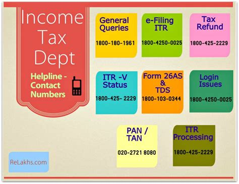 income tax refund phone number income tax helpline toll free contact phone numbers