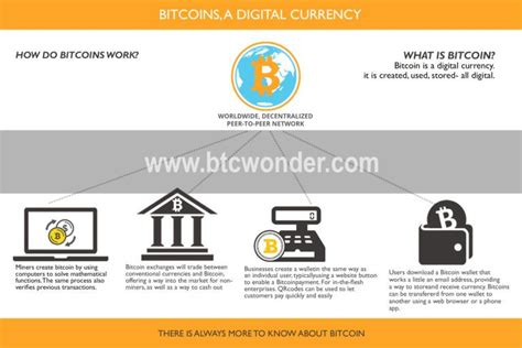 Bitcoin (₿) is a cryptocurrency invented in 2008 by an unknown person or group of people using the name satoshi nakamoto. What is Bitcoin and How Does it Work? - BTC Wonder | Bitcoin