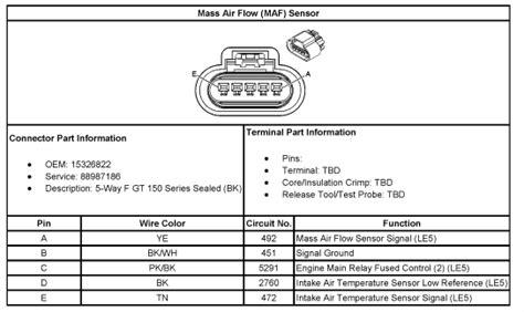 exact location   iat intake air temp sensor