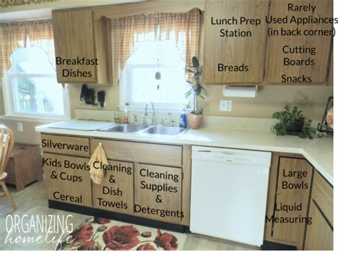 How To Strategically Organize Your Kitchen  Organize Your