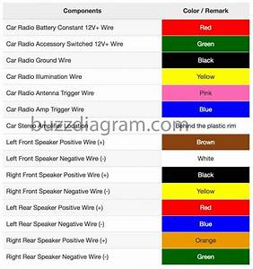 2007 Hyundai Accent Audio Wiring Chart