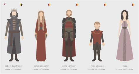 Minimalist HBO Game of Thrones Character Portraits | The ...
