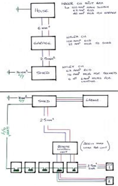 Wiring Diagram House To Shed by Maret 2017 My Shed Plans