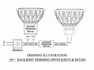 Narrow Beam Angle 15 Degree Led Spotlight Gu10 5w Led Spot 220v Mr16 Bulb