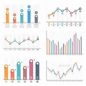 Bar And Line Charts