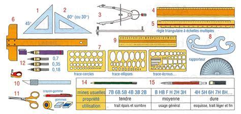 logiciel de dessin industriel gratuit logiciel dessin industriel 3 design