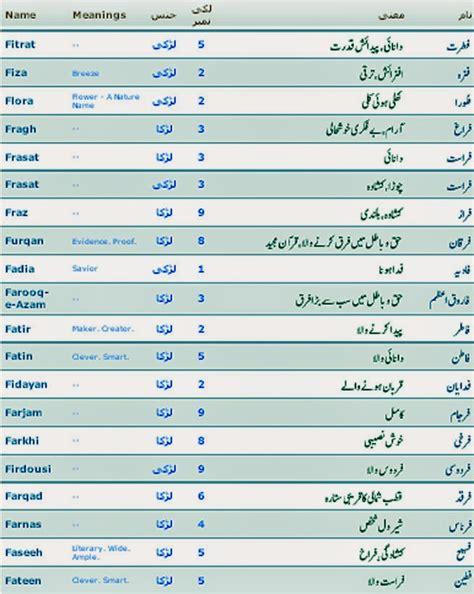 Top Five Islamic New Boy Name Urdu Meanings - Circus