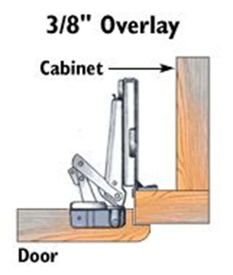 Urn Tip 3/8'' Inset Hinges (Partial overlay/partial inset