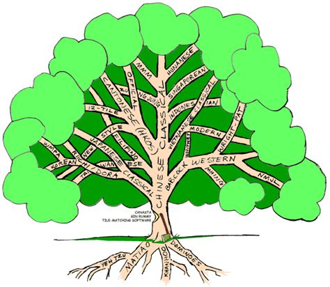 images  empty tree  roots template libchencom