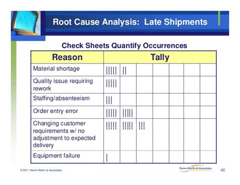 root  analysis late shipments