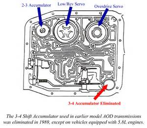 ford aod transmission wiring diagram ford image similiar ford aod transmission diagrams keywords on ford aod transmission wiring diagram
