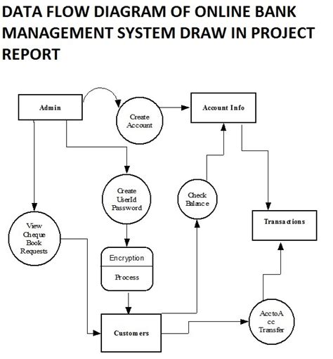 Gym management system thesis