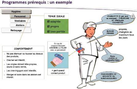 plan cuisine professionnelle normes memoire pourquoi et comment le consommateur est