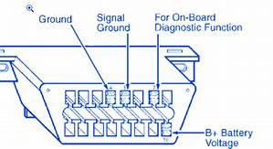 2002 Ford E250 Fuse Box Diagrams 41674 Desamis It