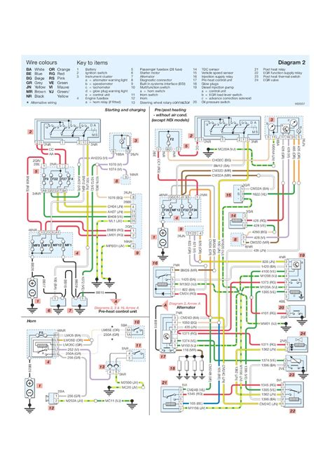 peugeot 206 horn wiring diagram your wiring diagrams source peugeot 206 starting